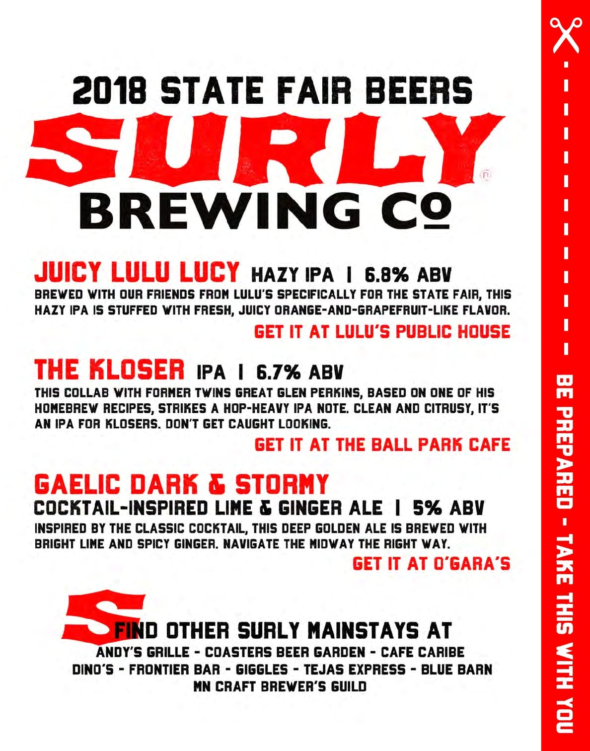 Circuit The Red Bars In Parallel Don39t Lower Because Three Beers One Fair Surly Brewing Co Coming Soon Guide To State